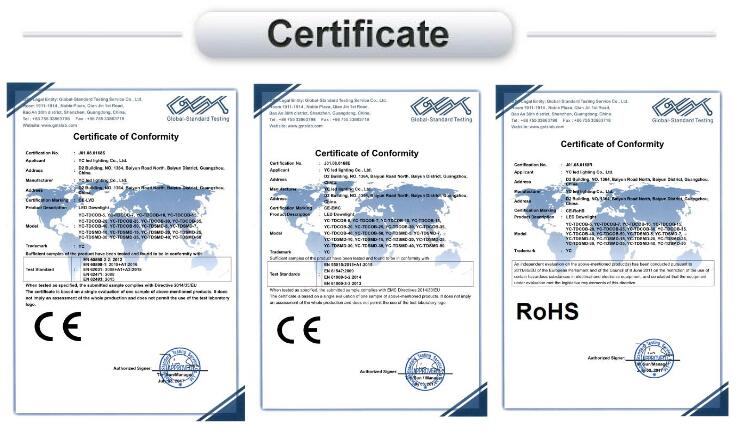 led downlight ce and rohs certificate