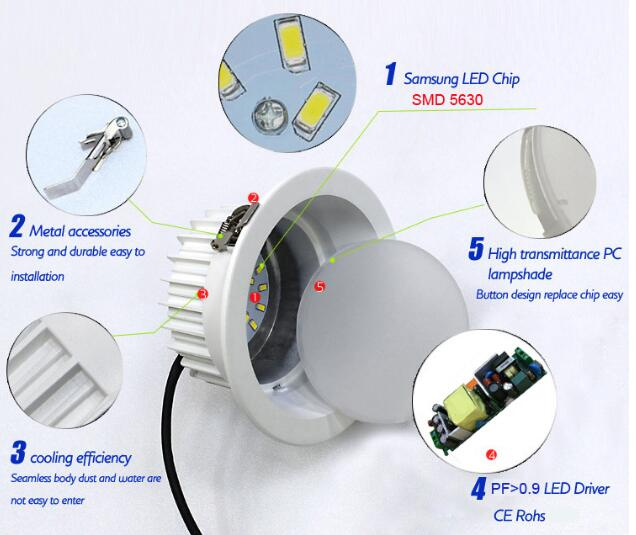 led downlights recessed